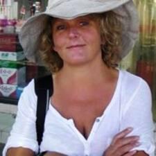 Ingrid felhasználói profilja