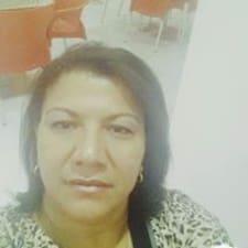 Profil Pengguna Luzmila