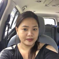 MaryAnn - Profil Użytkownika