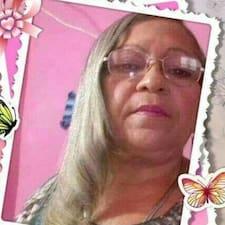 Profil utilisateur de Conceição