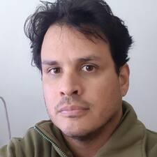 Daiske - Profil Użytkownika