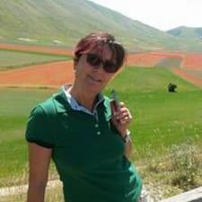 Lorenza - Uživatelský profil