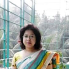 Profil utilisateur de Mahbuba