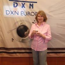 Judit Brukerprofil