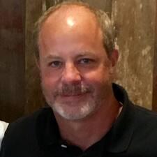 Randy - Profil Użytkownika