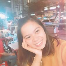 Profil utilisateur de Winitha
