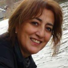 Nutzerprofil von María Antonieta
