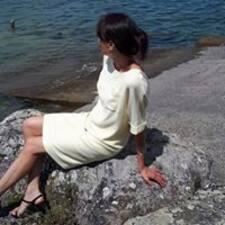 Profilo utente di Lukyanchykava