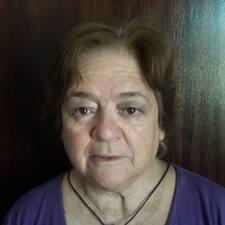 Profil utilisateur de María Susana