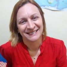 Profil utilisateur de Maria Auxiliadora