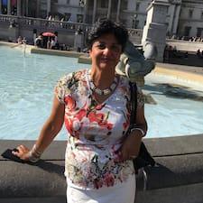Romala User Profile