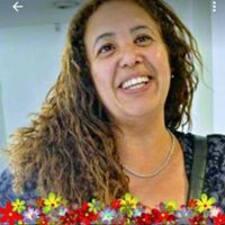 Liliana Sandra - Uživatelský profil
