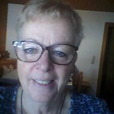Profil Pengguna Angelika