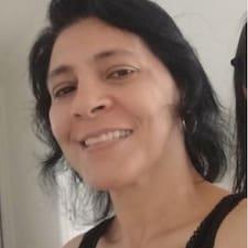 Queila Brukerprofil