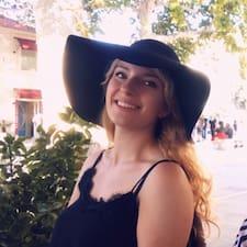 Dominika Brukerprofil