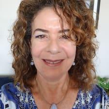 Profil korisnika Mery Grace