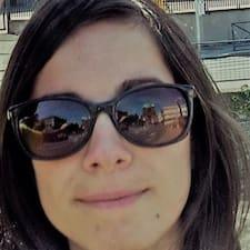 Fátima (Y Paola)的用戶個人資料