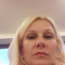Melánia - Profil Użytkownika