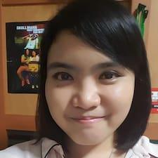 Profil utilisateur de Masriyani