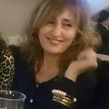 Profil utilisateur de Nadide