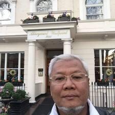 Mohd Amin User Profile