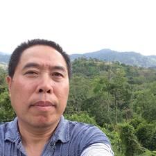 Xinhou - Uživatelský profil