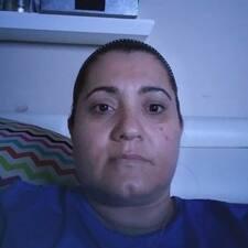 Luzさんのプロフィール