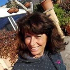 Emanuela - Profil Użytkownika