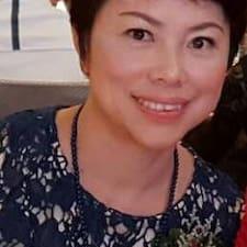 Mei Mei - Uživatelský profil