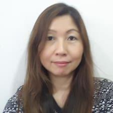 Profil utilisateur de Shikin