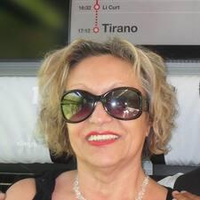 Profil utilisateur de Mariuccia