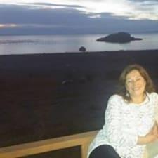Profil Pengguna Eliana Margarita