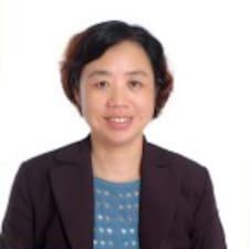 Profilo utente di Weiqiong