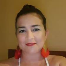 Henkilön María Isabel käyttäjäprofiili