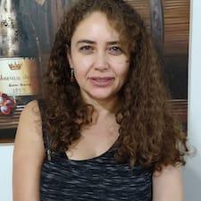 Profil utilisateur de Claudia Ivette