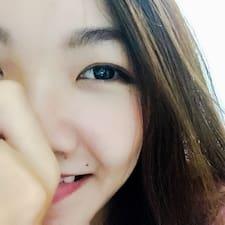 茵妮/Inny felhasználói profilja
