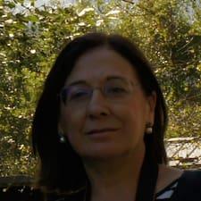 Profilo utente di Carmen María