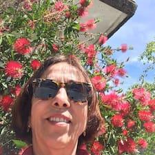 Maria Dolores Costa User Profile
