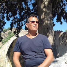 Gebruikersprofiel Christakis