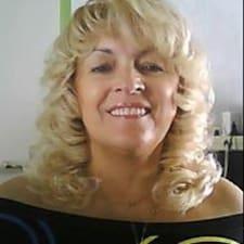 Marzena - Uživatelský profil