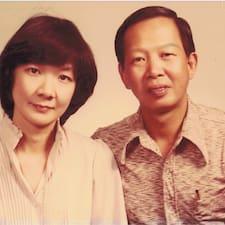 Guan Hong felhasználói profilja