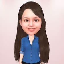 Profil utilisateur de Mandy