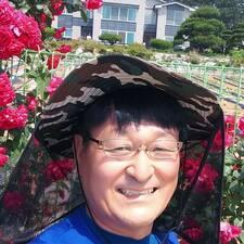 Användarprofil för Chang Rak