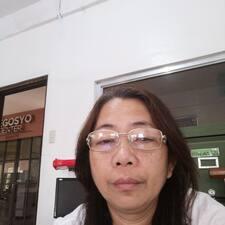Ma. Nellie Kullanıcı Profili