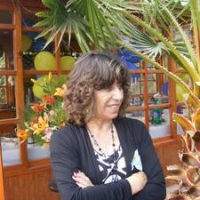 Gebruikersprofiel Teresa Angelica