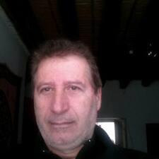 Θεοδωρος User Profile