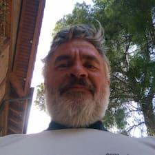 Mikel Brugerprofil