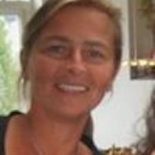 Ingeborg User Profile