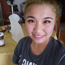 Profil utilisateur de Cyra Mae