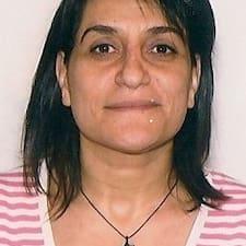 Muzeyyen - Profil Użytkownika